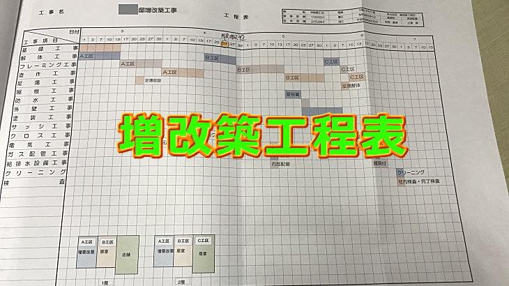 増改築の工程表、、、
